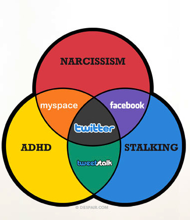 social-media-personality-disorders